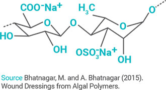 algal-polymers